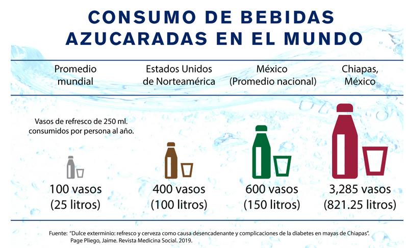 consumo excesivo de agua diabetes en niños
