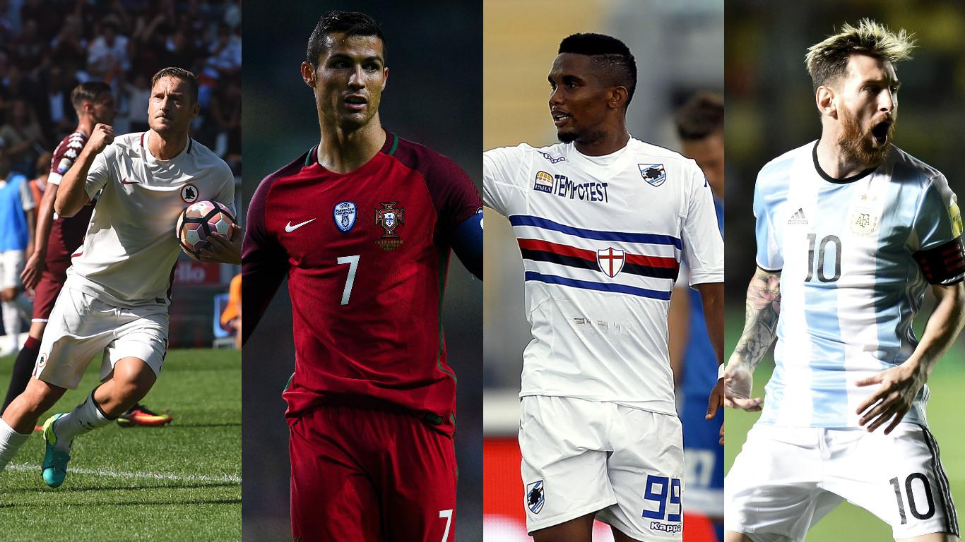 Máximos goleadores del mundo aún activos