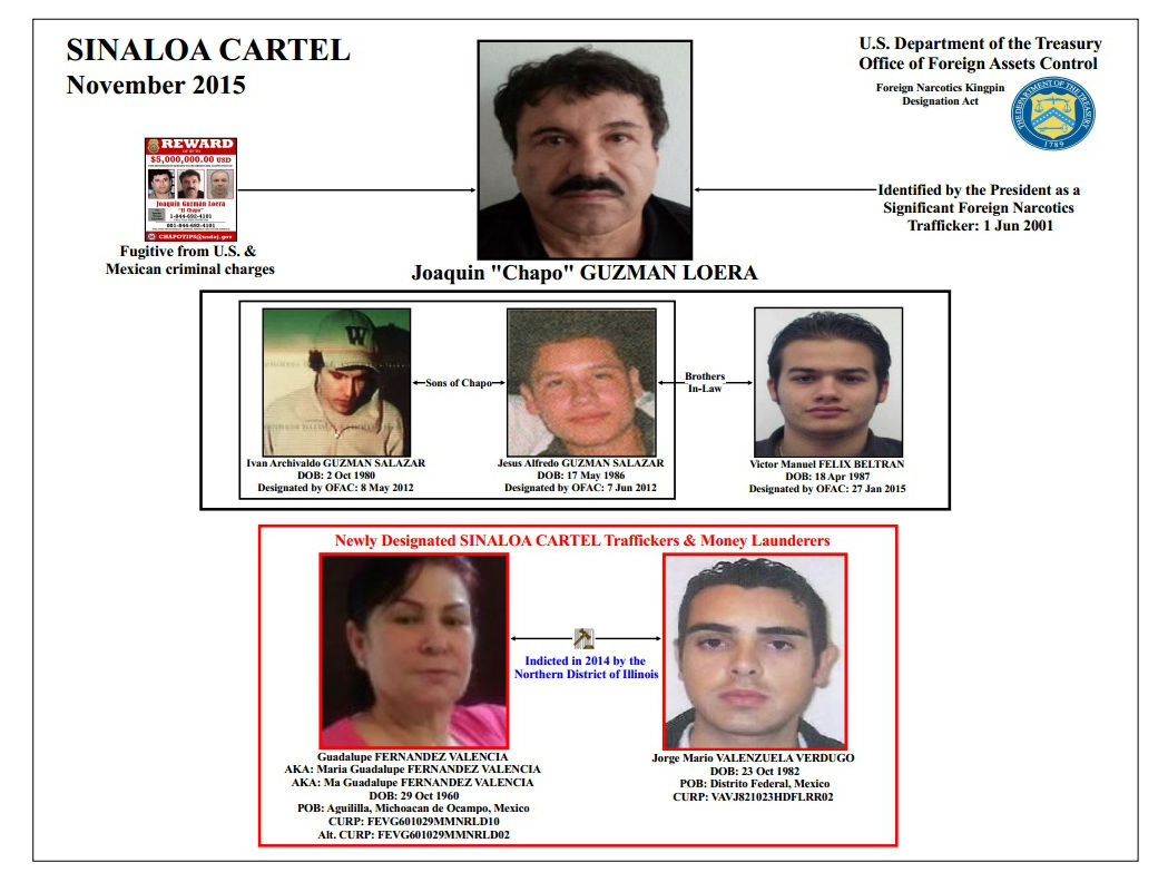 Quien Es El Hijo De El Chapo Guzman Que Fue Secuestrado En Puerto Vallarta Noticias Univision Narcotrafico Univision Jesus alfredo guzman salazar (alfredito guzmán ) is on facebook. fue secuestrado en puerto vallarta