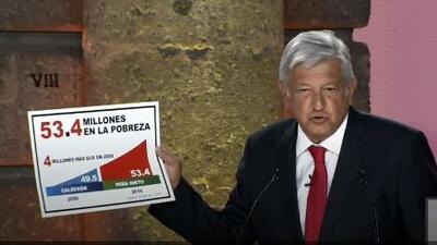 López Obrador confidently resists attacks in Mexico's first presidential debate
