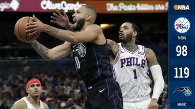 El Magic vence a los 76ers y pone presión por los Playoffs en el Este