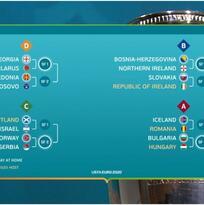 Así se jugarán los Playoffs de la Eurocopa 2020