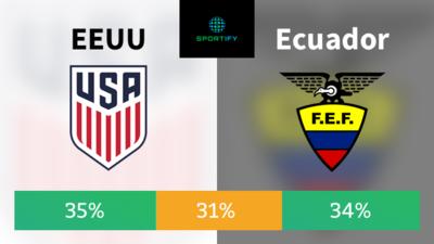 Uno por ciento de diferencia en la probabilidad de victoria entre Estados Unidos y Ecuador