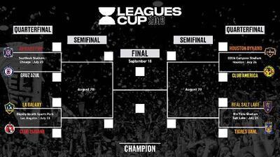Todo lo que debes saber antes del estreno de la Leagues Cup