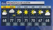 Fin de semana con temperaturas templadas y posibilidad de lluvia para Austin