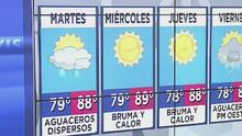 Mira el pronóstico para este martes en Puerto Rico