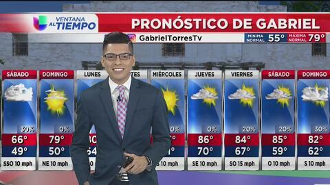 Temperaturas mínimas muy bajas y posibilidad de tormentas para este sábado