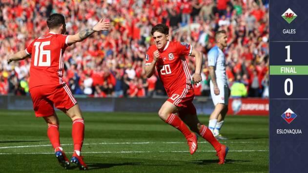 Gales 1-0 Eslovaquia - GOL Y RESUMEN - ELIMINATORIAS - Eurocopa 2020