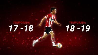 'Chucky' Lozano apunta a los 30 goles y a destrozar su primer año en Europa