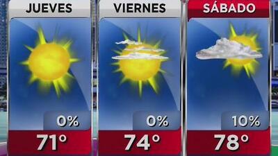 Ventana al tiempo: frío y cielo despejado para este jueves en Miami
