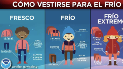 Cómo vestirse para el frío extremo