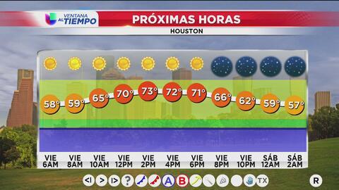 Día soleado con fuertes vientos este viernes en Houston