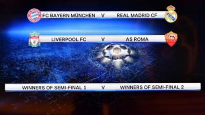 ¡Bombazo en la Champions League! Definidas las semifinales del torneo europeo