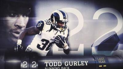 Top 100 Jugadores del 2016: (Lugar 22) RB Todd Gurley