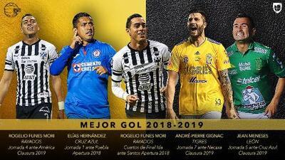 Votación Balón de Oro 2019