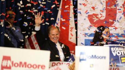 Doug Jones le arrebata a los republicanos un escaño del Senado por Alabama ayudado por las acusaciones de acoso sexual contra Roy Moore