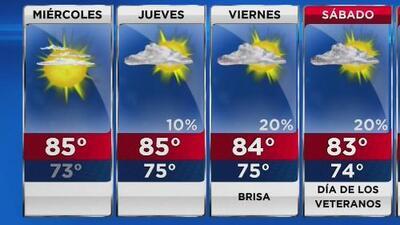 Miércoles mayormente soleado y de alta temperatura en Miami