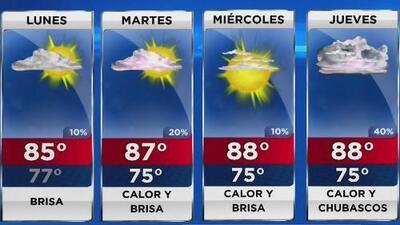 Cielo mayormente nublado y fuertes vientos para este lunes en Miami