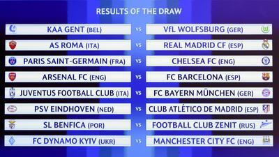 Barcelona vs Arsenal y Chelsea vs PSG los duelos más duros de octavos en Champions League