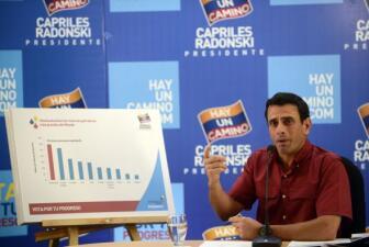 Biografía de Henrique Capriles en fotos