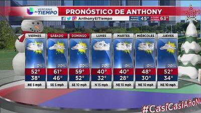 Temperaturas congelantes y cielos parcialmente nublados, el pronóstico del clima en Houston