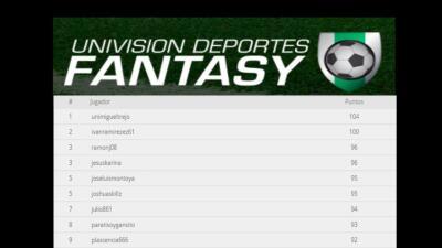 Conoce a los líderes de la jornada 3 de Univision Deportes Fantasy de la Liga MX