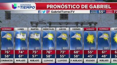 Temperaturas frescas y lluvias por la madrugada de este domingo