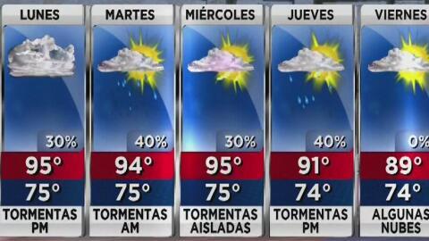 Se espera un lunes con presencia de lluvia y altos índices de calor
