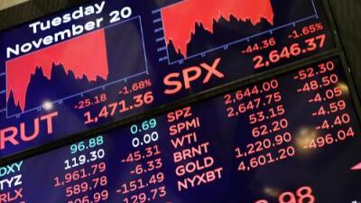Cae de nuevo el Dow Jones y se pierden todas las ganancias del año