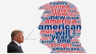 Frontera, mujeres, muro: estos gráficos te muestran lo que Trump enfatizó en su discurso del Estado de la Unión