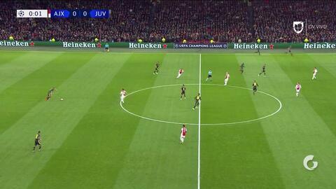 Highlights: Juventus at Ajax on April 10, 2019