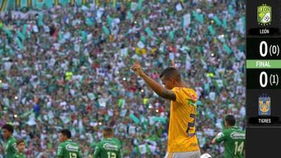 León 0-0 Tigres - RESUMEN - Final Vuelta - Clausura 2019 - Liga MX