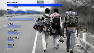 """Encargado de migrantes venezolanos en la OEA: """"Si la dictadura se prolonga, podría haber más de 5 millones de refugiados en 2019"""""""