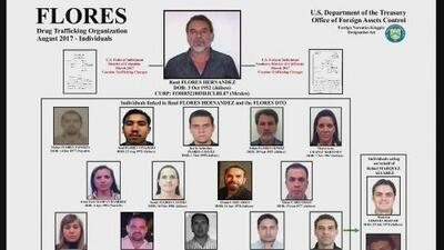 ¿Quién es Raúl Flores Hernández, el narco vinculado a Julión Álvarez y Rafael Márquez?