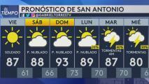 Sistema de alta presión provoca condiciones calurosas en San Antonio