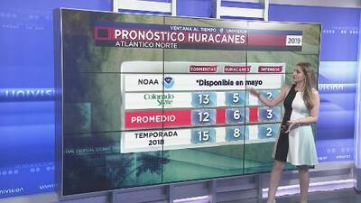 Pronóstico de huracanes