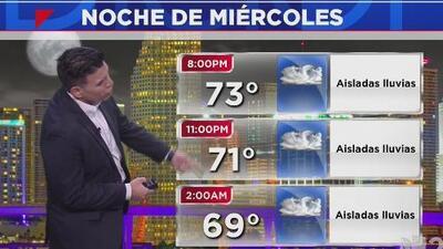 Miami tendrá lluvias aisladas y un clima menos cálido en la noche de miércoles, tras una tarde con posibles tormentas