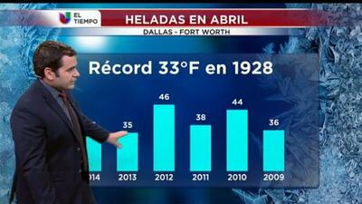 Mínimas casi récord