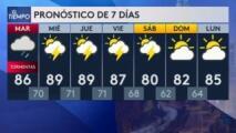 Índice de calor en 86 ºF y tormentas para este martes