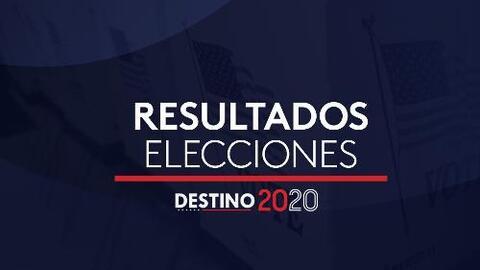 Resultados elecciones Sacramento 2020