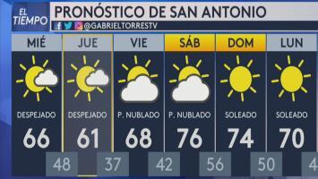 Pronóstico San Antonio: fuertes vientos y baja de temperaturas para este miércoles
