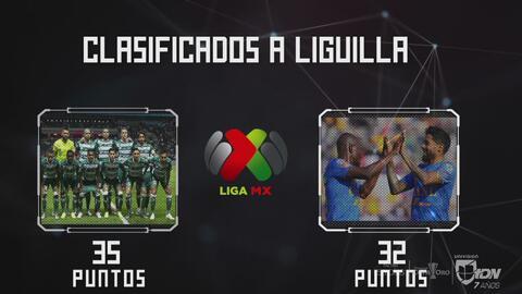 La jornada 15 se jugará con calculadora en mano: solo León y Tigres están asegurados en Liguilla