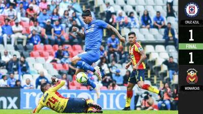 Cruz Azul 1-1 Morelia - RESUMEN Y GOLES – Clausura 2019 Liga MX
