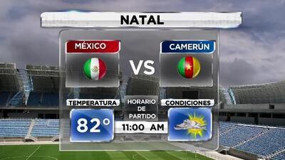 Clima en Brasil durante México vs Camerún