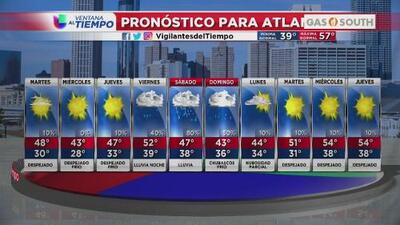 Continúan las bajas temperaturas en Atlanta