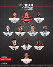 Zlatan Ibrahimovic brilla una vez más con sus goles y lidera al Equipo de la Semana 24