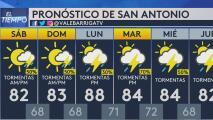 Se pronostica un fin de semana con actividad de lluvia para San Antonio