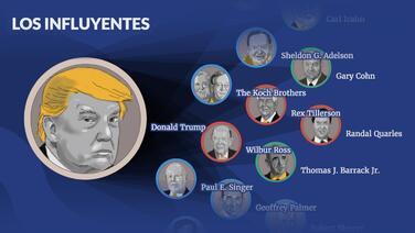 Interactivo: Las conexiones offshore de 13 asesores, donantes y miembros del gabinete de Donald Trump