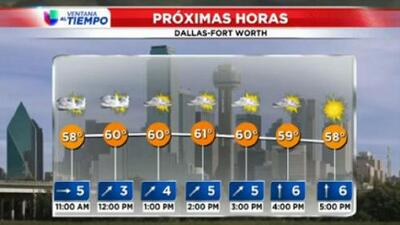 'Dallas en un Minuto': el pronóstico del clima para este miércoles 20 de diciembre