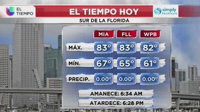 La probabilidad de lluvia aumenta en Miami para este domingo 12 de marzo